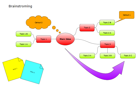 Brainstorming diagram sample