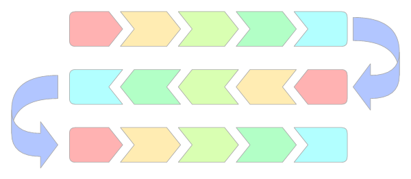 Chevron diagram sample
