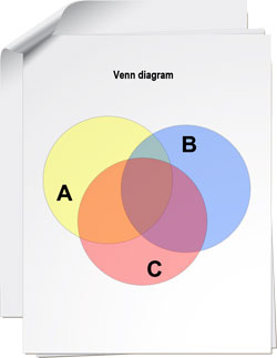 Venn diagram software create intelligent venn venn chart example ccuart Gallery