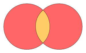 venn and sets diagram tool   create feature rich venn charts with    venn sets symmetric difference